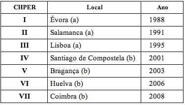 tabela_actividades